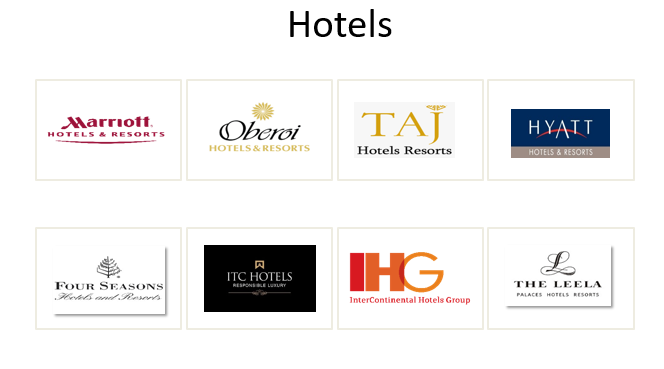 Supershine hotel clients